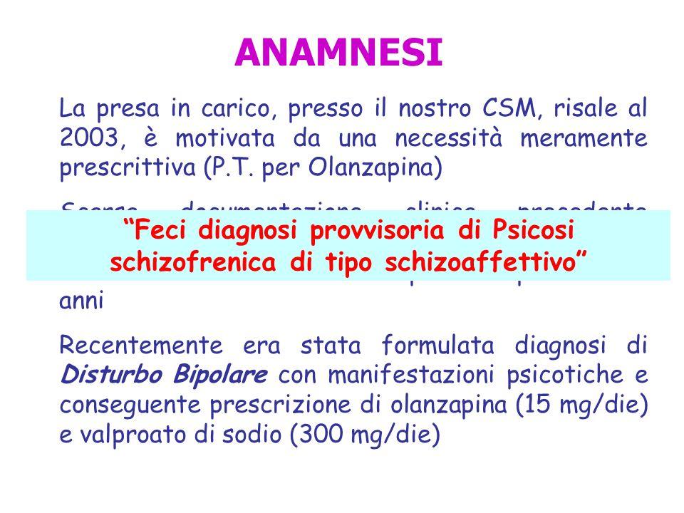 ANAMNESI La presa in carico, presso il nostro CSM, risale al 2003, è motivata da una necessità meramente prescrittiva (P.T. per Olanzapina)