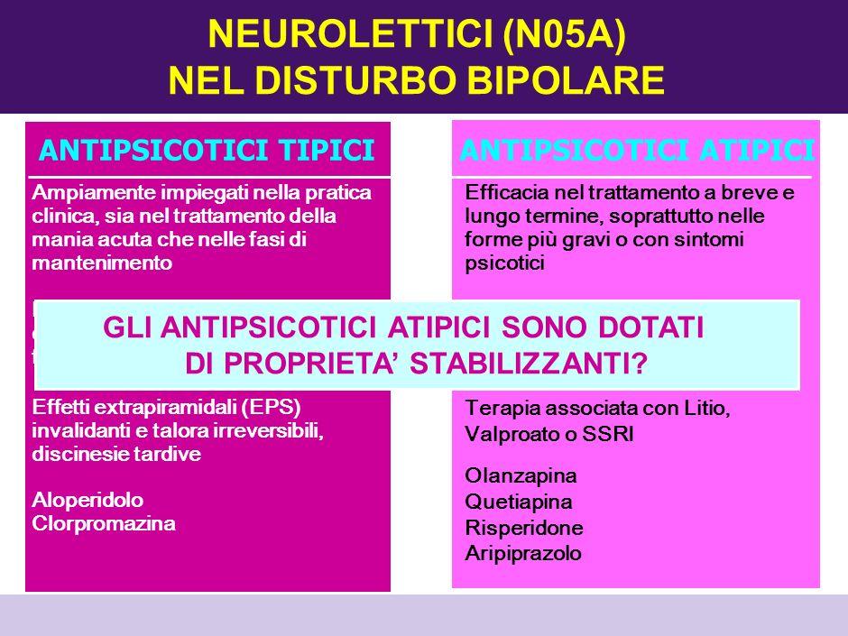 NEUROLETTICI (N05A) NEL DISTURBO BIPOLARE