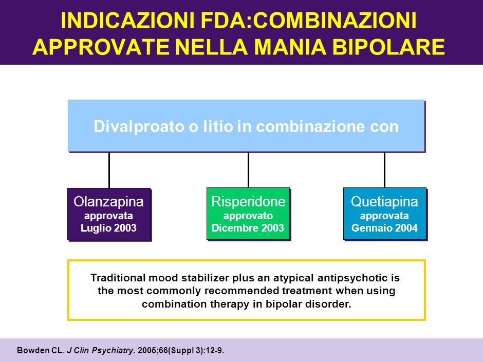 INDICAZIONI FDA:COMBINAZIONI APPROVATE NELLA MANIA BIPOLARE
