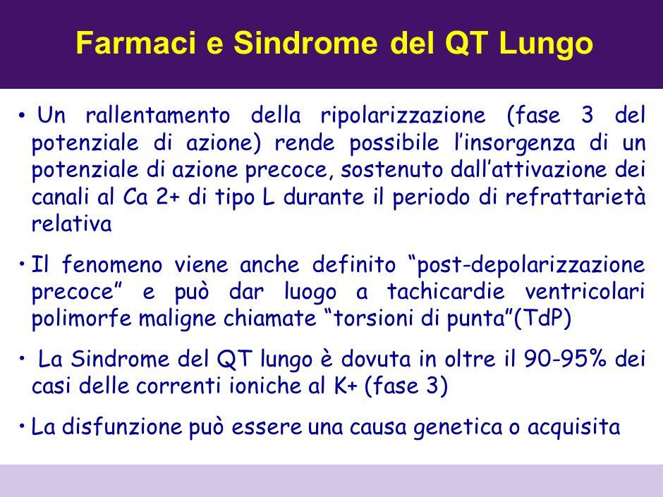 Farmaci e Sindrome del QT Lungo