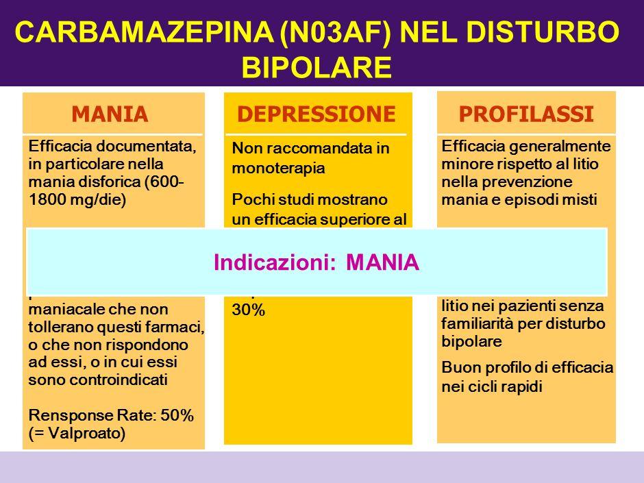 CARBAMAZEPINA (N03AF) NEL DISTURBO BIPOLARE