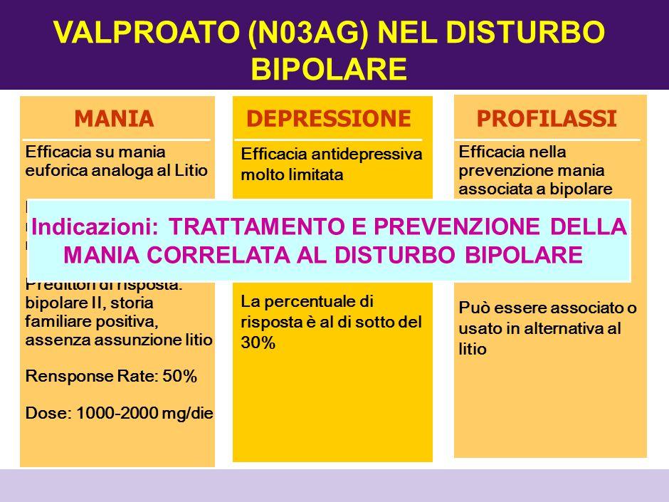 VALPROATO (N03AG) NEL DISTURBO BIPOLARE