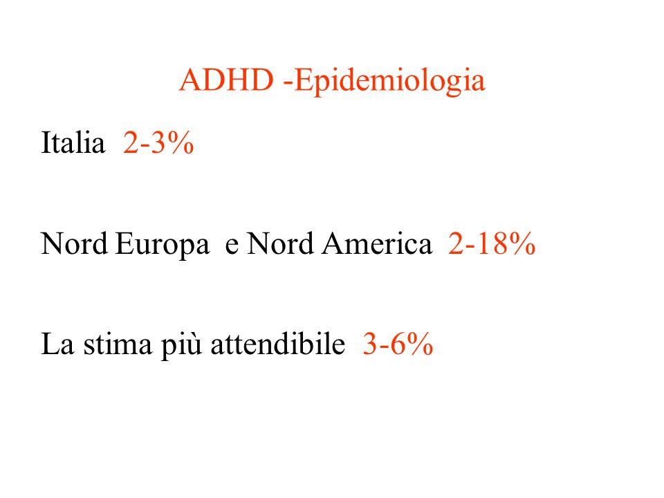 ADHD -Epidemiologia Italia 2-3% Nord Europa e Nord America 2-18%