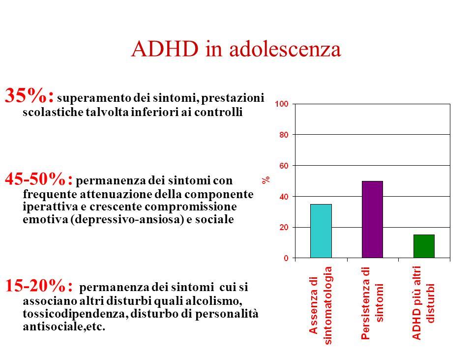 ADHD in adolescenza35%: superamento dei sintomi, prestazioni scolastiche talvolta inferiori ai controlli.
