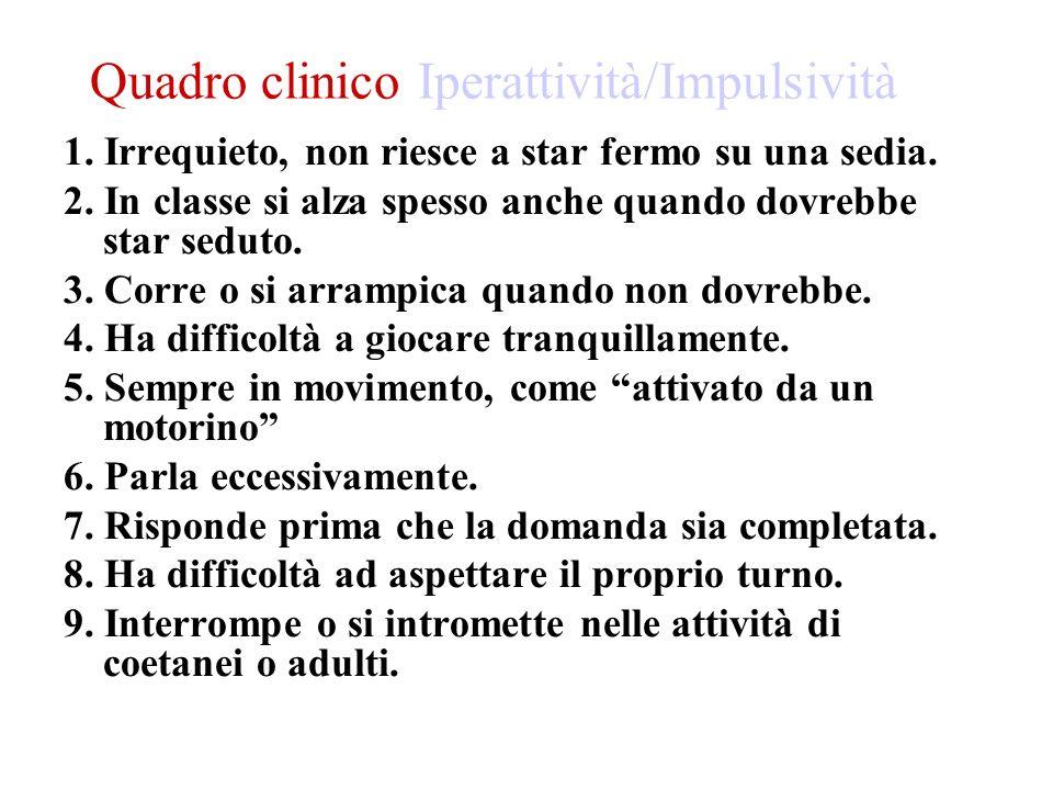 Quadro clinico Iperattività/Impulsività