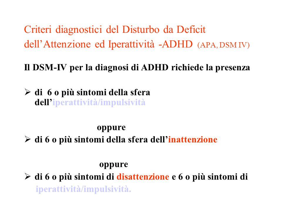 Criteri diagnostici del Disturbo da Deficit dell'Attenzione ed Iperattività -ADHD (APA, DSM IV)