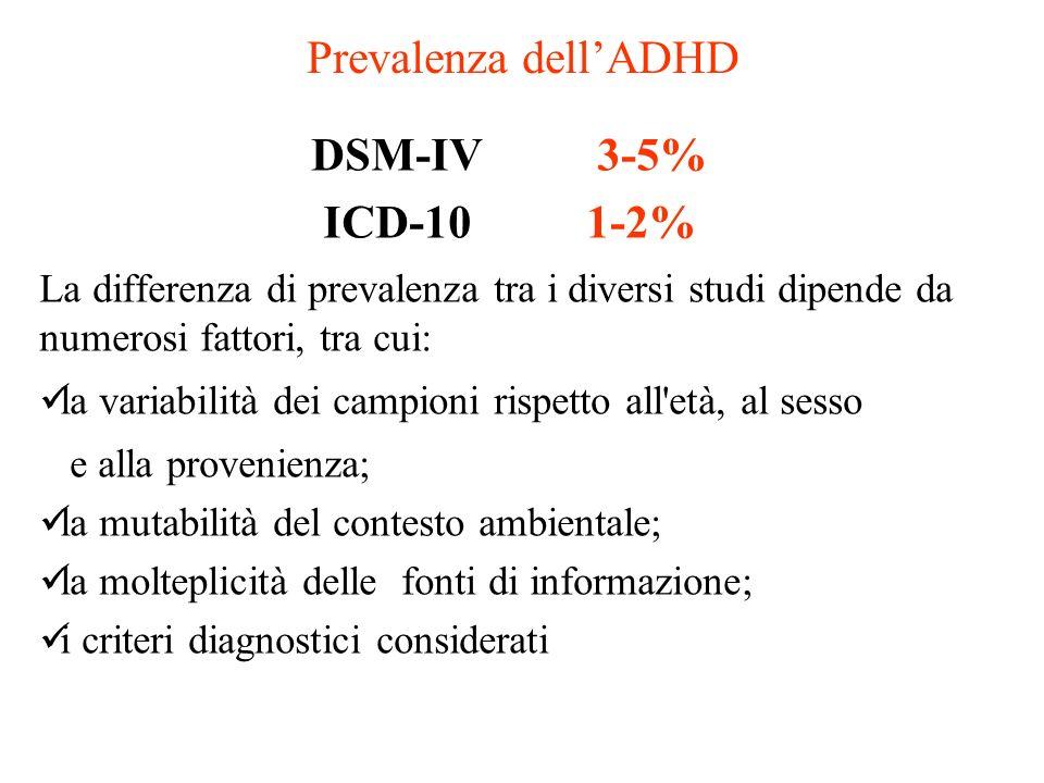 Prevalenza dell'ADHD DSM-IV 3-5% ICD-10 1-2%