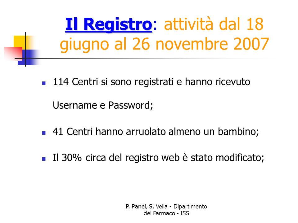 Il Registro: attività dal 18 giugno al 26 novembre 2007