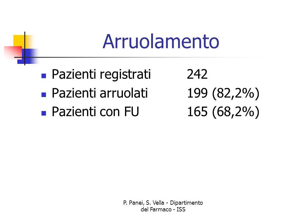 P. Panei, S. Vella - Dipartimento del Farmaco - ISS