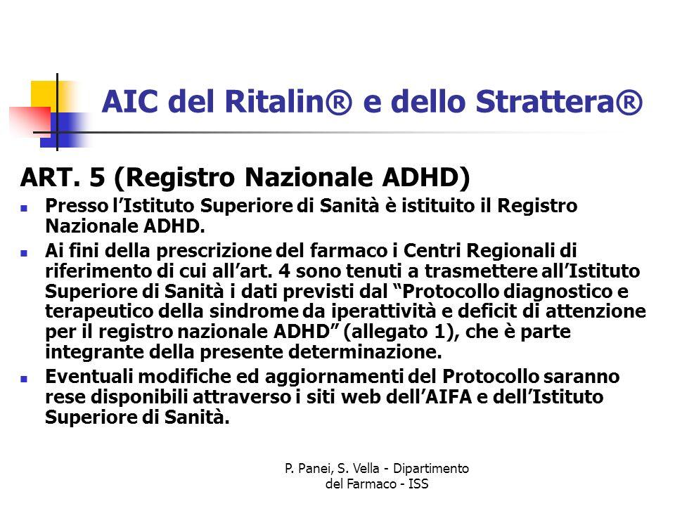 AIC del Ritalin® e dello Strattera®