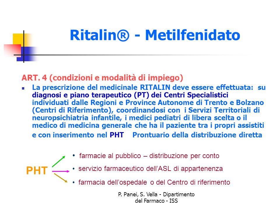 Ritalin® - Metilfenidato