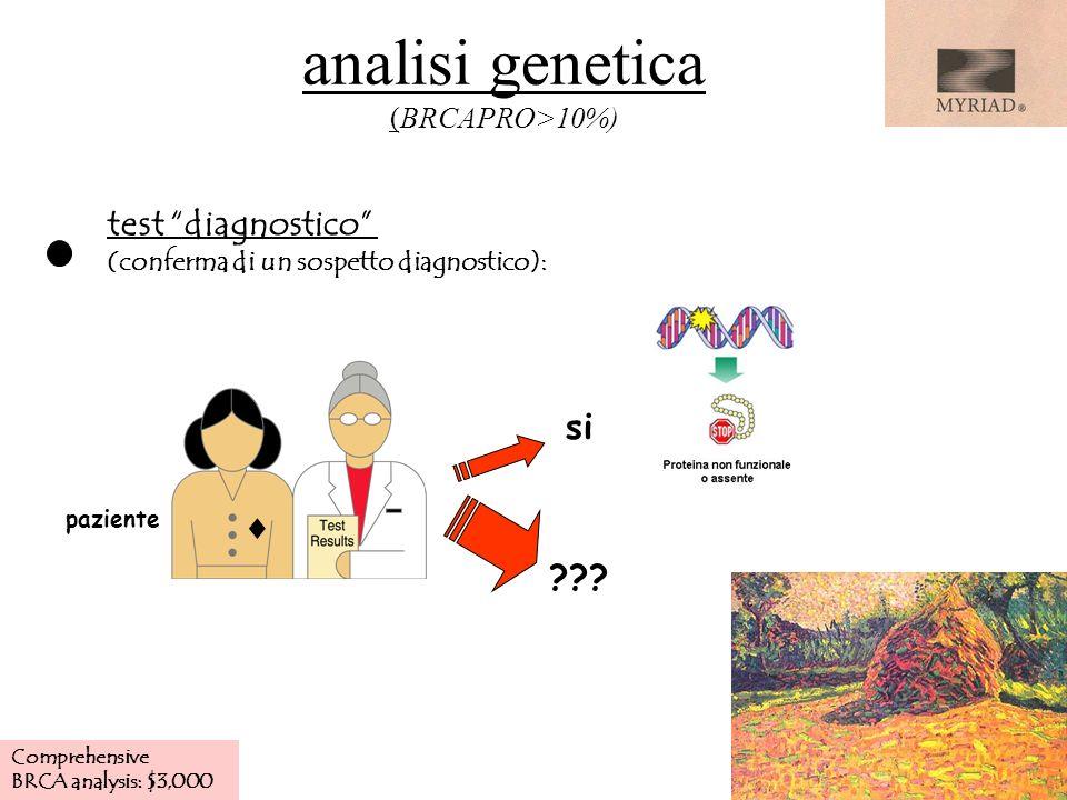 analisi genetica (BRCAPRO>10%)