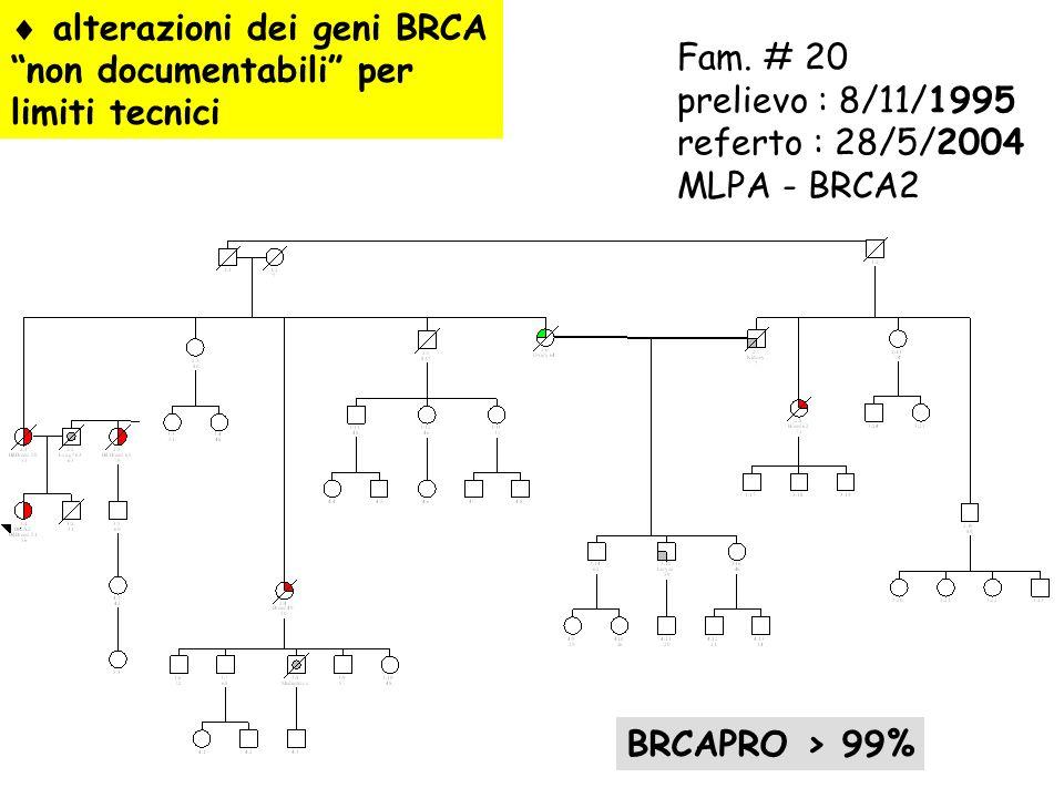  alterazioni dei geni BRCA non documentabili per limiti tecnici