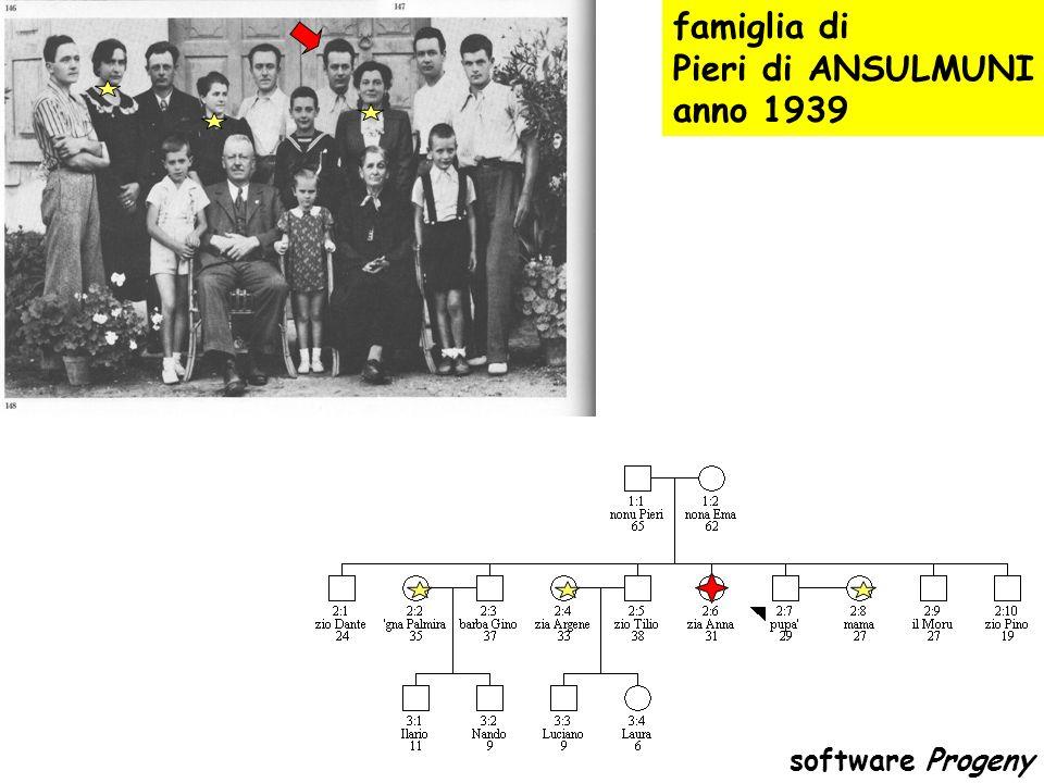 famiglia di Pieri di ANSULMUNI anno 1939 software Progeny