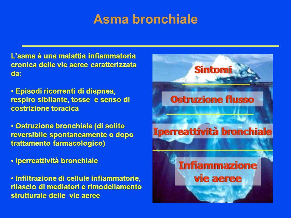 Asma bronchiale L'asma è una malattia infiammatoria cronica delle vie aeree caratterizzata da: