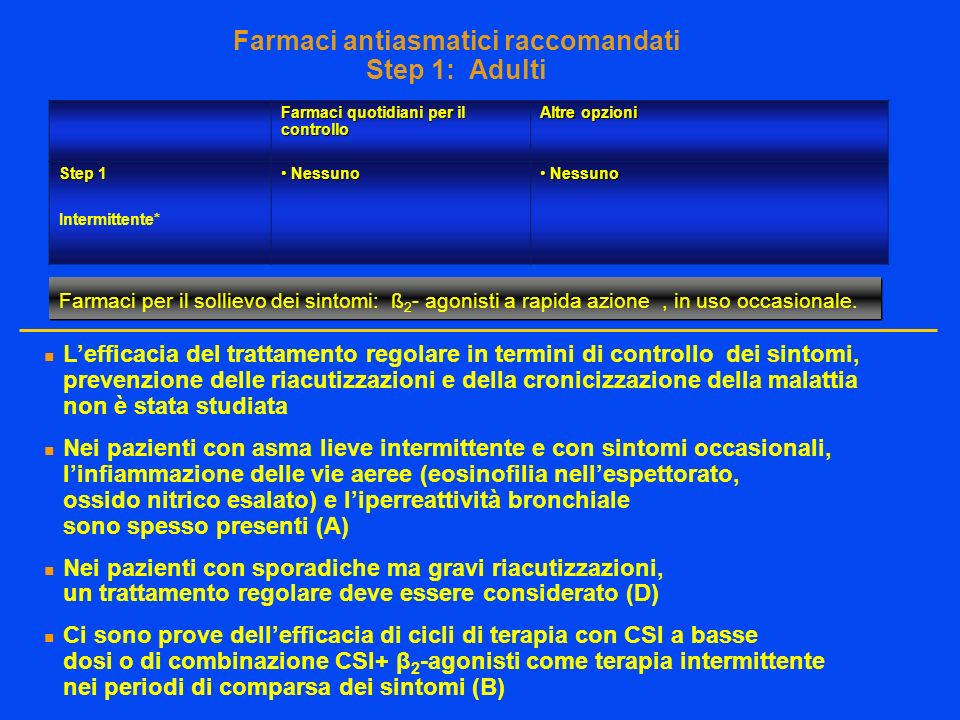 Farmaci antiasmatici raccomandati Step 1: Adulti