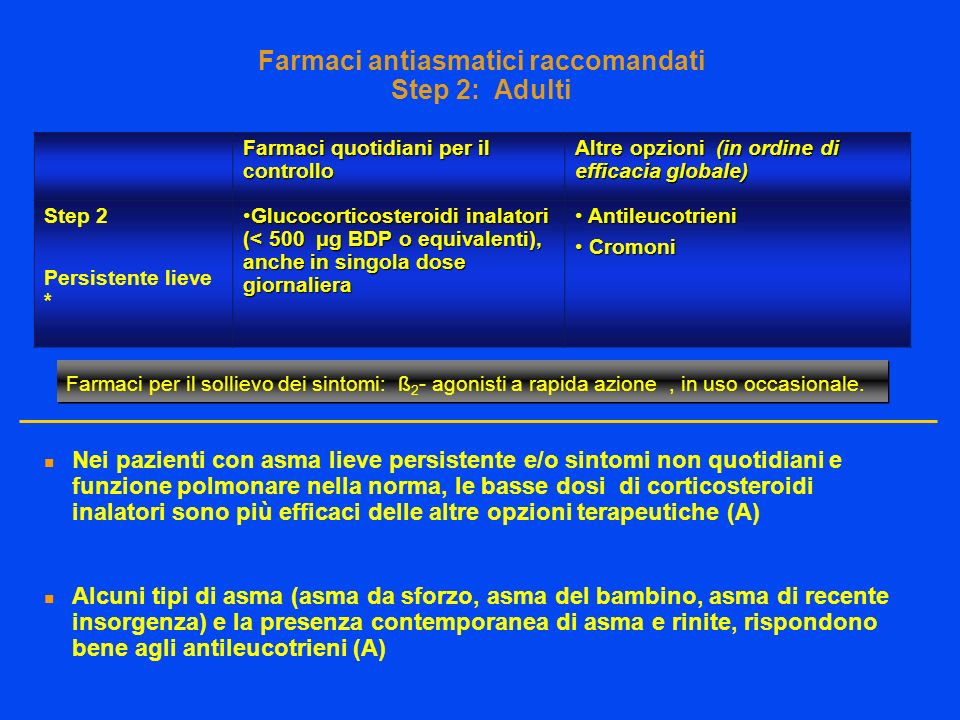 Farmaci antiasmatici raccomandati Step 2: Adulti