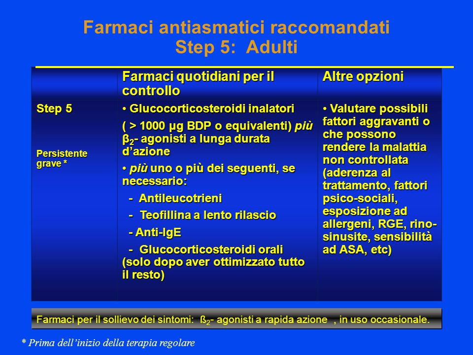 Farmaci antiasmatici raccomandati Step 5: Adulti