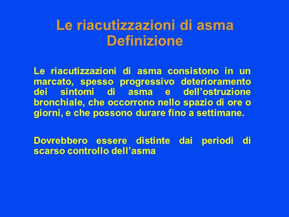 Le riacutizzazioni di asma Definizione