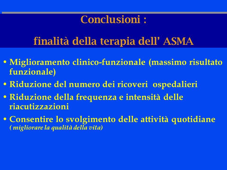 Conclusioni : finalità della terapia dell' ASMA