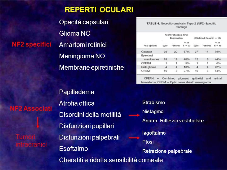 REPERTI OCULARI Opacità capsulari Glioma NO Amartomi retinici