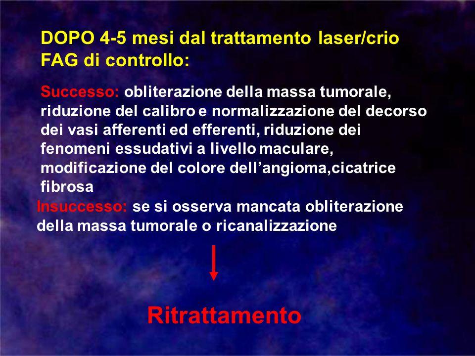 DOPO 4-5 mesi dal trattamento laser/crio FAG di controllo: