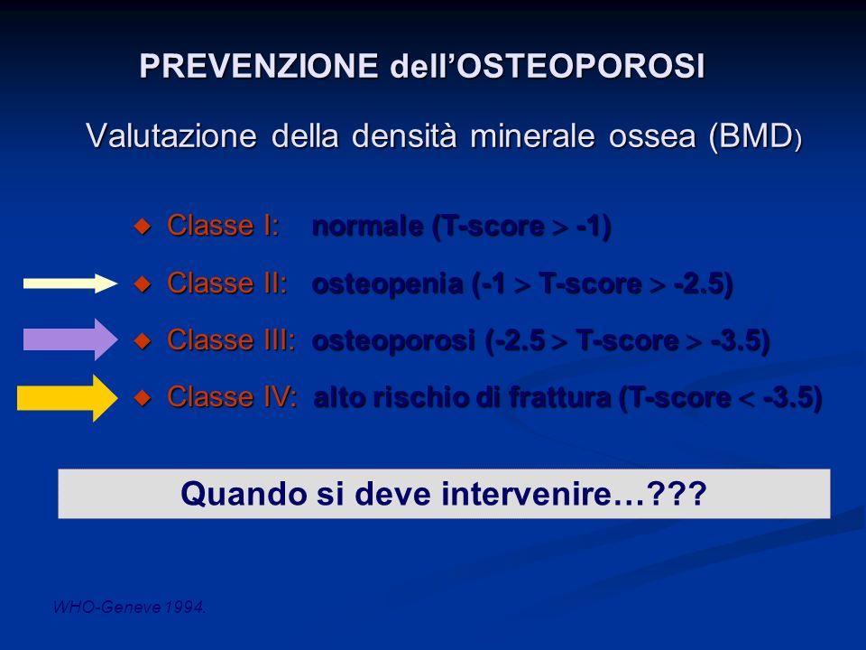 Valutazione della densità minerale ossea (BMD)