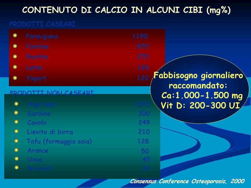 CONTENUTO DI CALCIO IN ALCUNI CIBI (mg%) Fabbisogno giornaliero