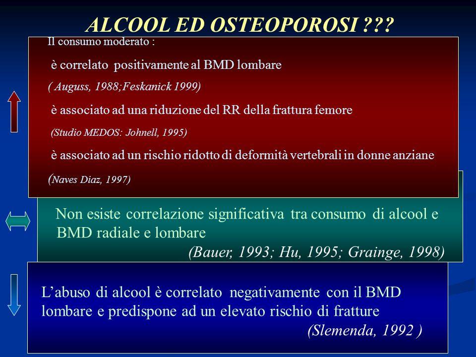 ALCOOL ED OSTEOPOROSI Il consumo moderato : è correlato positivamente al BMD lombare. ( Auguss, 1988;Feskanick 1999)