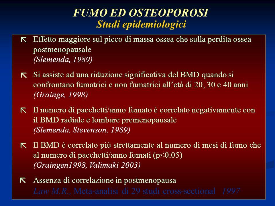 FUMO ED OSTEOPOROSI Studi epidemiologici     