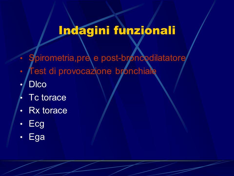 Indagini funzionali Spirometria,pre e post-broncodilatatore