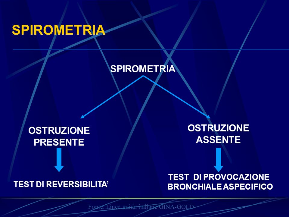 BRONCHIALE ASPECIFICO TEST DI REVERSIBILITA'