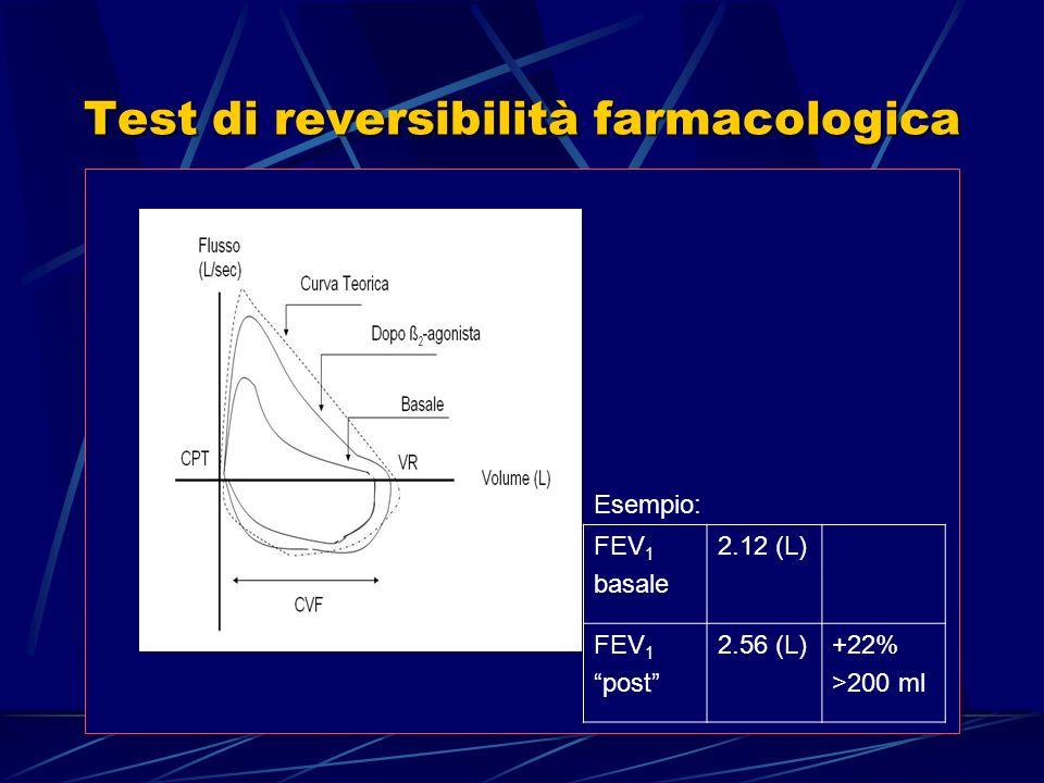 Test di reversibilità farmacologica