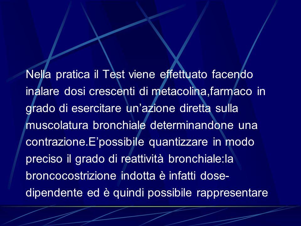 Nella pratica il Test viene effettuato facendo
