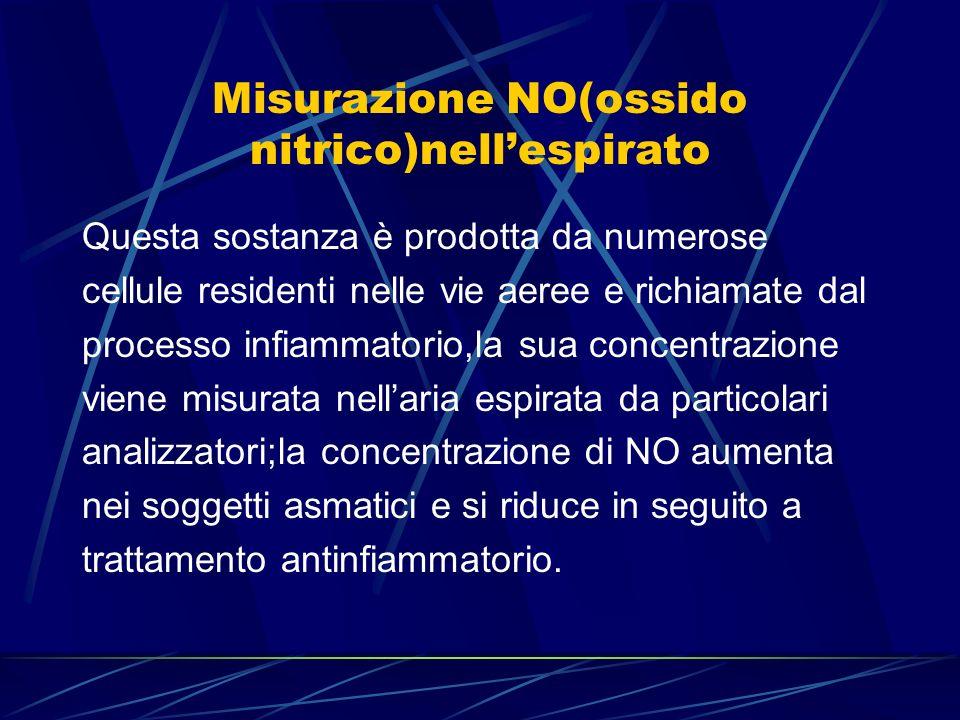 Misurazione NO(ossido nitrico)nell'espirato