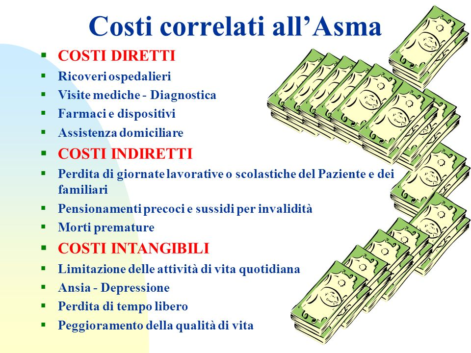 Costi correlati all'Asma