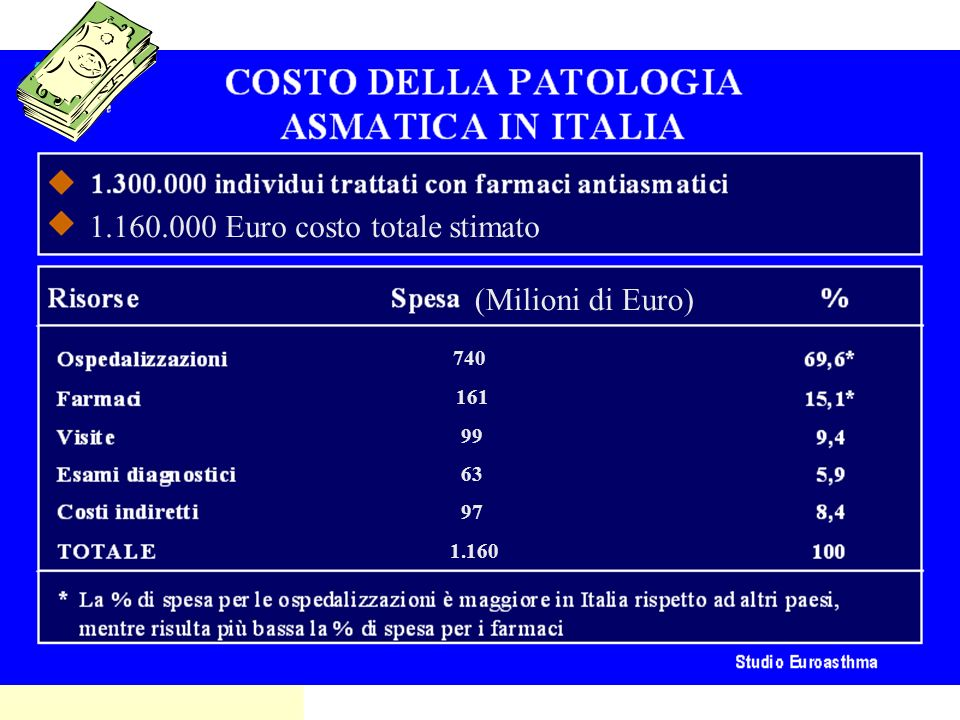 1.160.000 Euro costo totale stimato