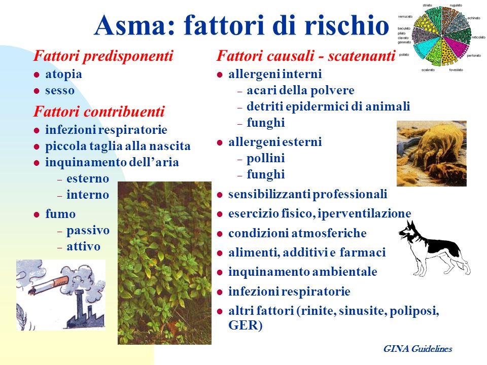Asma: fattori di rischio