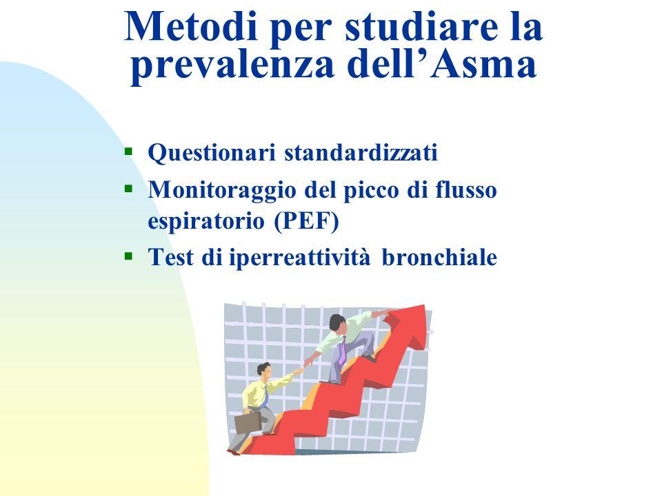 Metodi per studiare la prevalenza dell'Asma