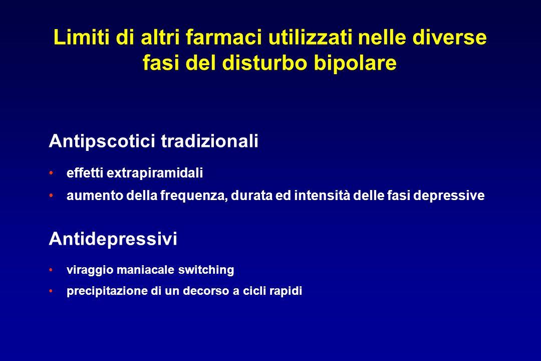 Limiti di altri farmaci utilizzati nelle diverse fasi del disturbo bipolare