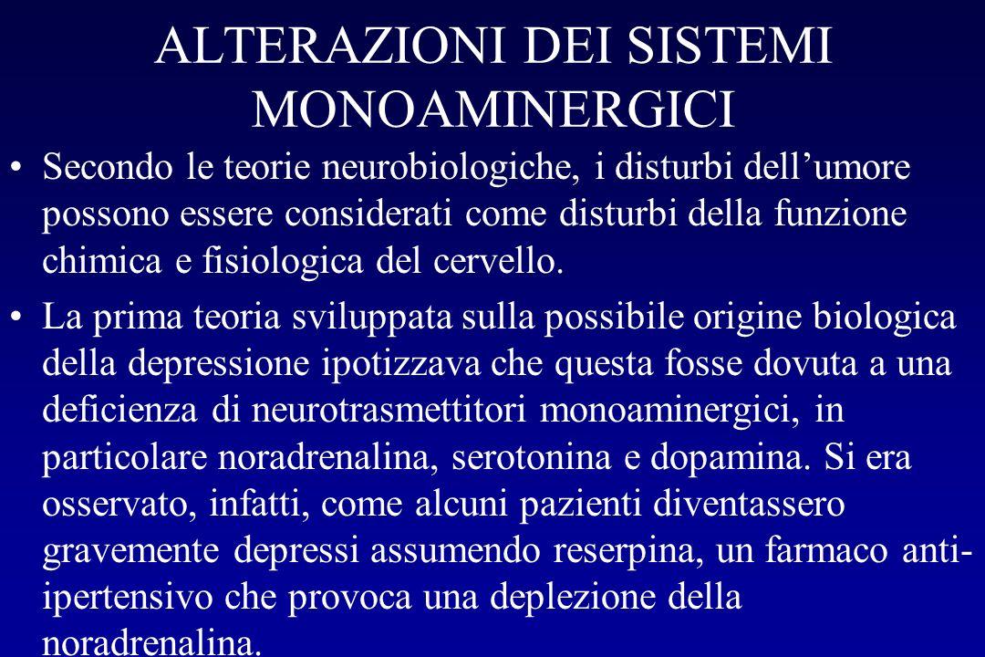 ALTERAZIONI DEI SISTEMI MONOAMINERGICI