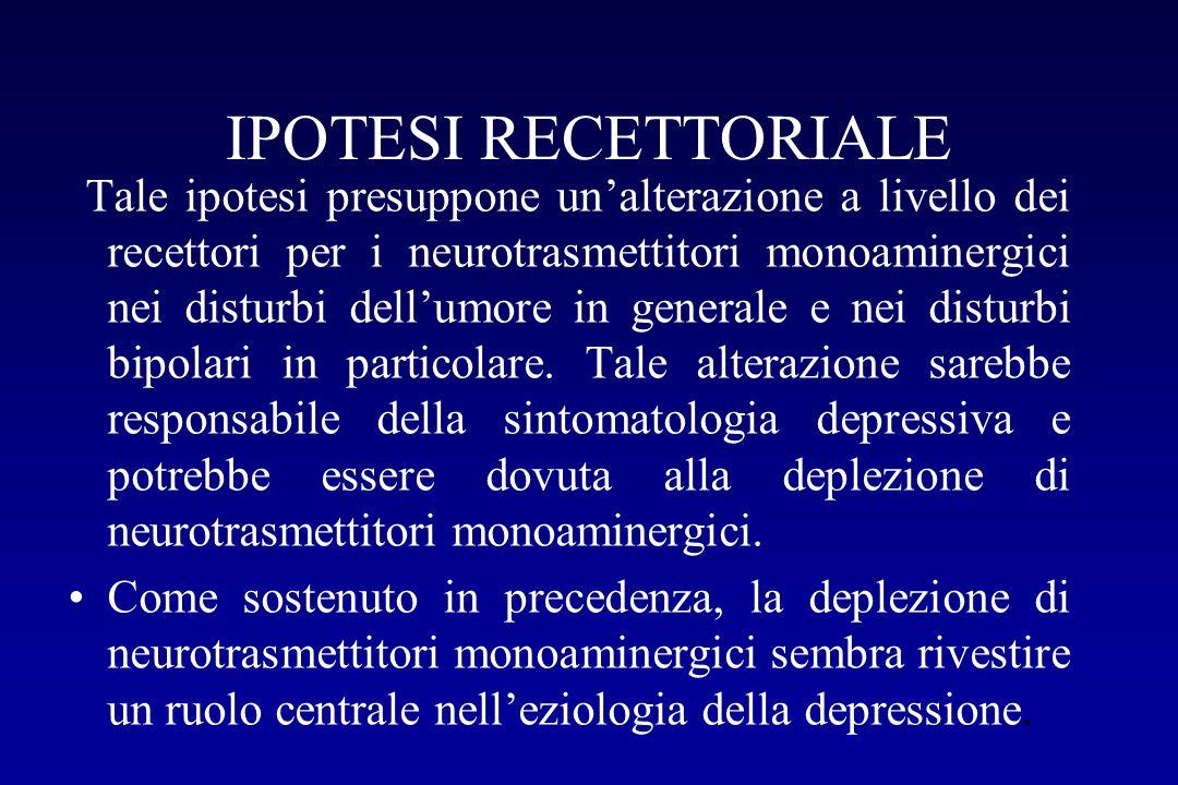 Tale ipotesi presuppone un'alterazione a livello dei recettori per i neurotrasmettitori monoaminergici nei disturbi dell'umore in generale e nei disturbi bipolari in particolare. Tale alterazione sarebbe responsabile della sintomatologia depressiva e potrebbe essere dovuta alla deplezione di neurotrasmettitori monoaminergici.