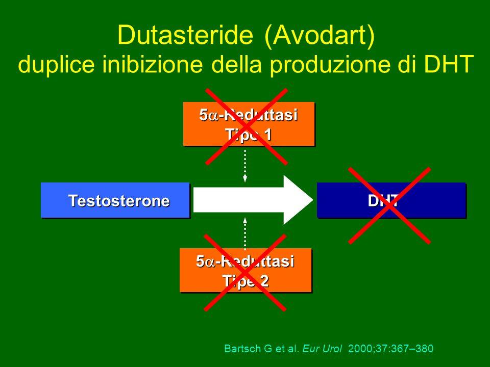Dutasteride (Avodart) duplice inibizione della produzione di DHT