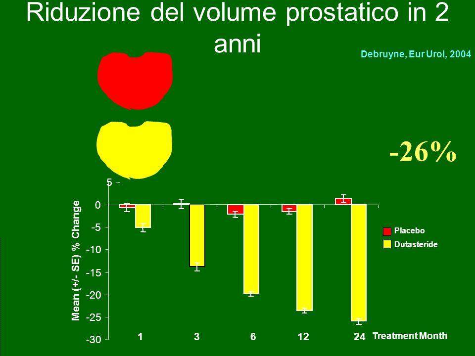 Riduzione del volume prostatico in 2 anni