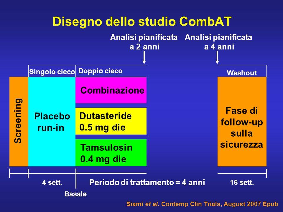 Disegno dello studio CombAT