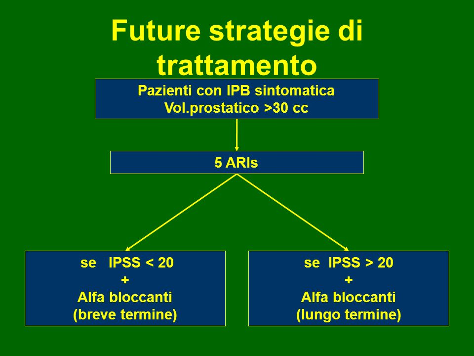 Future strategie di trattamento