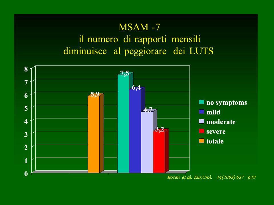 MSAM - 7 il numero di rapporti mensili diminuisce al peggiorare dei