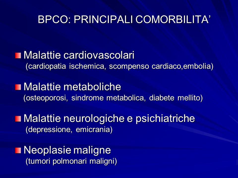 BPCO: PRINCIPALI COMORBILITA'