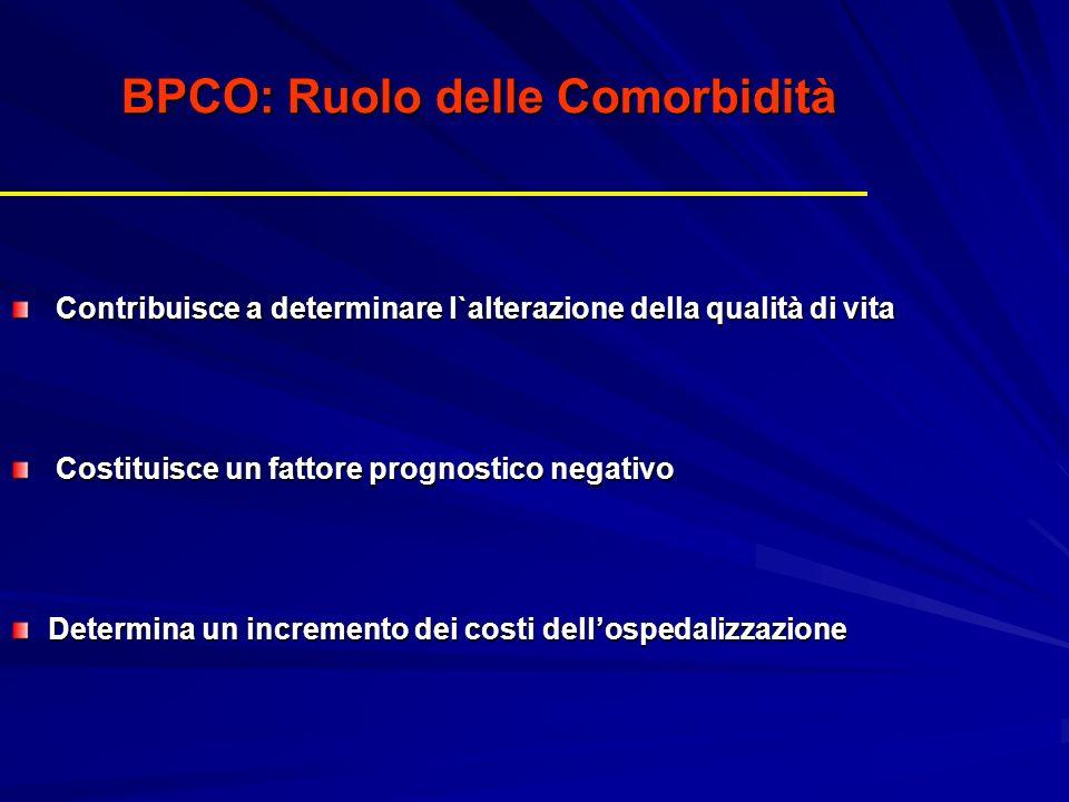 BPCO: Ruolo delle Comorbidità