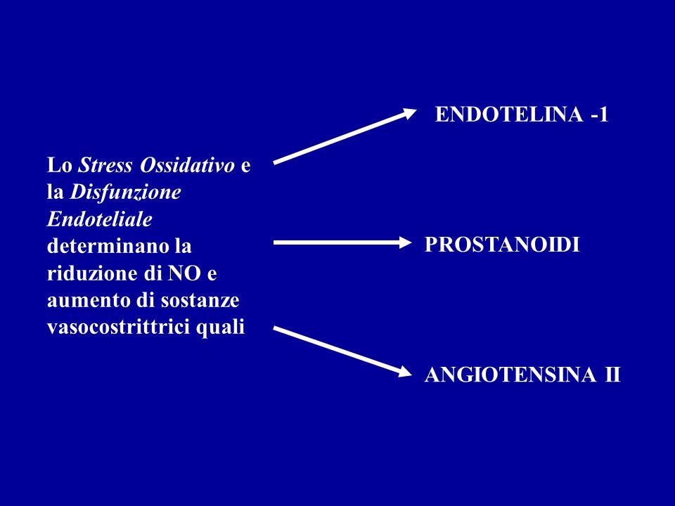 ENDOTELINA -1 Lo Stress Ossidativo e la Disfunzione Endoteliale determinano la riduzione di NO e aumento di sostanze vasocostrittrici quali.